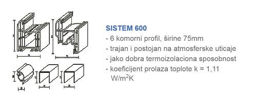 Sistem 600